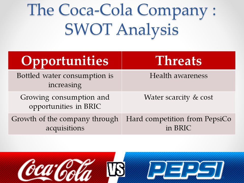swot pepsi and coca cola Essay on coca-cola swot analysis - coca-cola swot analysis swot stands for strengths even though coca-cola and pepsi control nearly 40% of the.