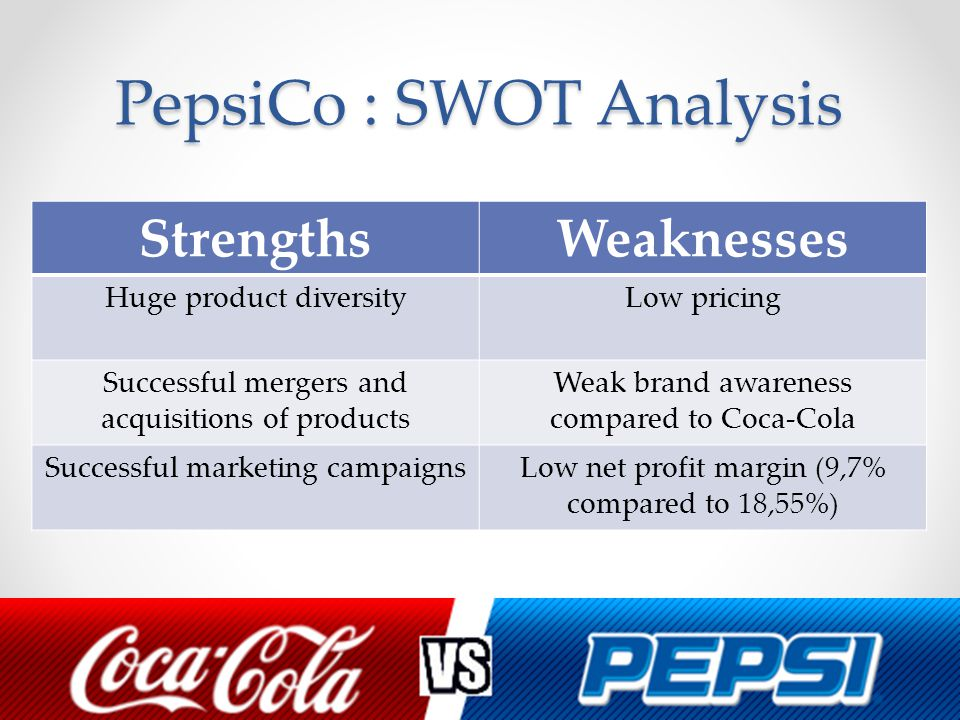 strengths and weaknesses of pepsico All in all, we believe that pepsico's strengths and opportunities handily outweigh its weaknesses and threats at present.