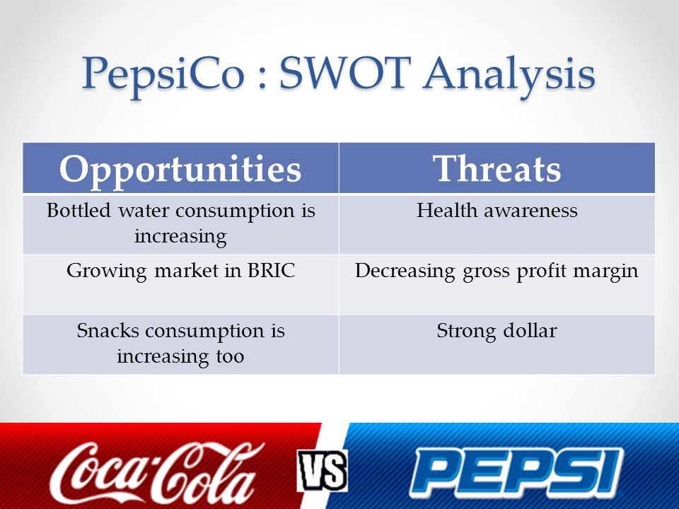 doritos swot analysis