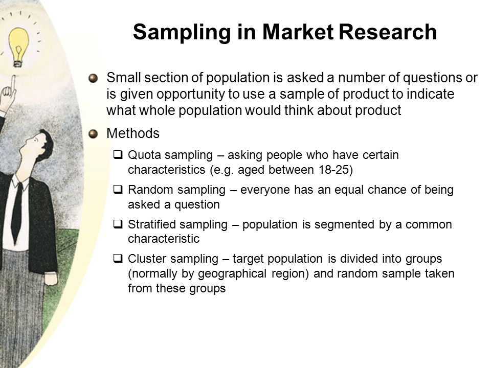 Sampling in Market Research