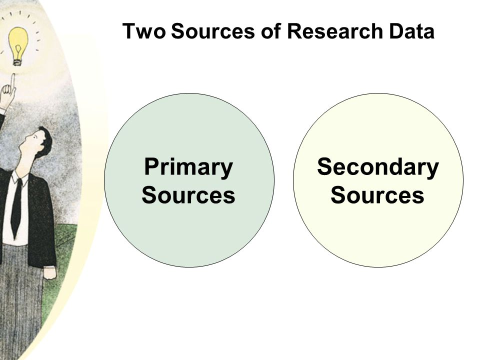 Two Sources of Research Data
