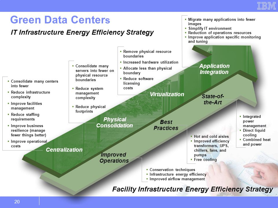 green data center with virtualization and