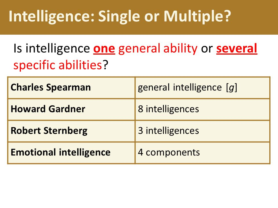 single or multiple intelligences Which one of these teachers is using multiple intelligences (mi) theory to inform  her practice all three, as the reader likely guessed multiple intelligences is a.