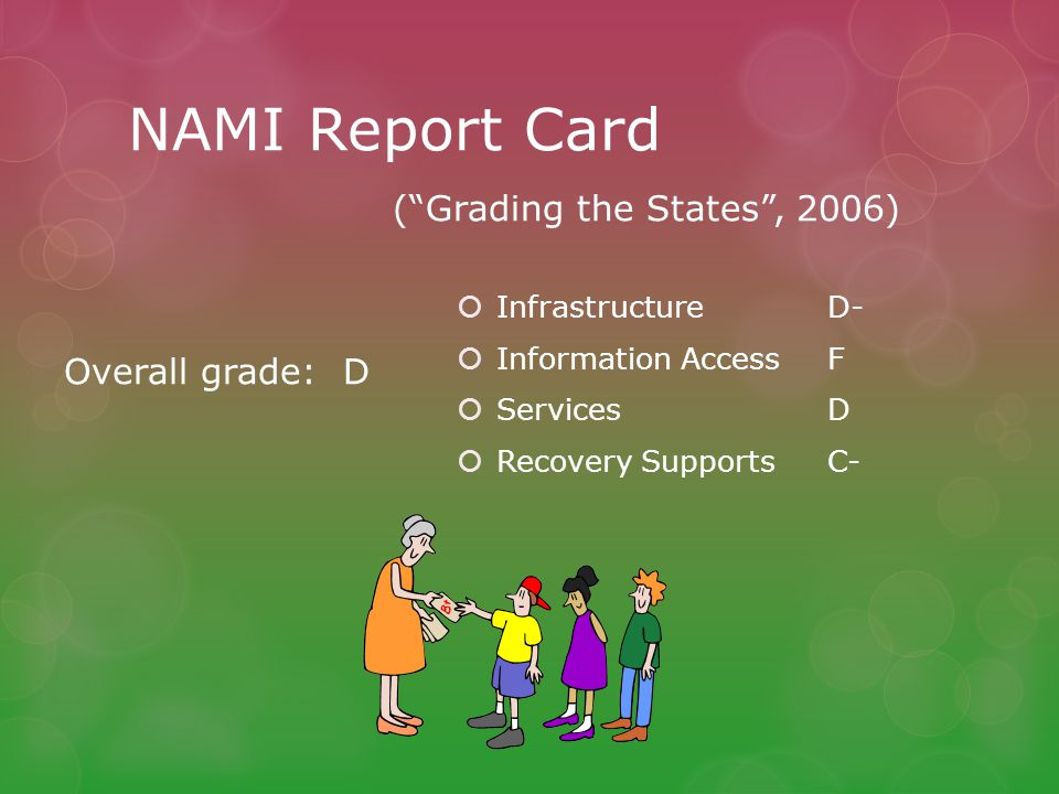 NAMI Report Card ( Grading the States , 2006)