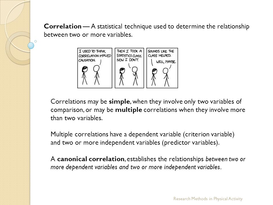 Correlation — A statistical technique used to determine the relationship between two or more variables.