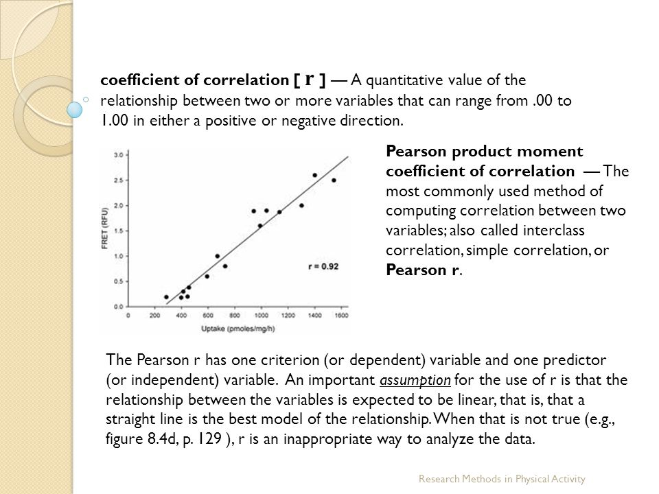 coefficient of correlation [ r ] — A quantitative value of the relationship between two or more variables that can range from .00 to 1.00 in either a positive or negative direction.