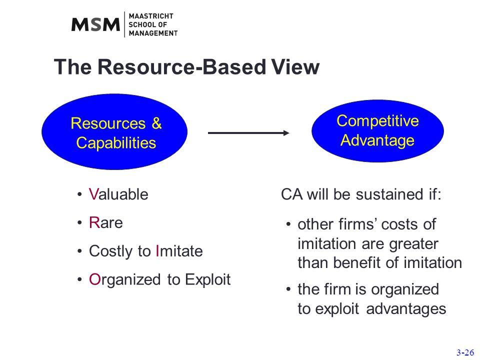 the resource based view analysis Review on resource-based view in strategic management theories in field of strategic management, resource based view theories (rbv), is a business management tool used to determine that strategic resources available to a company.