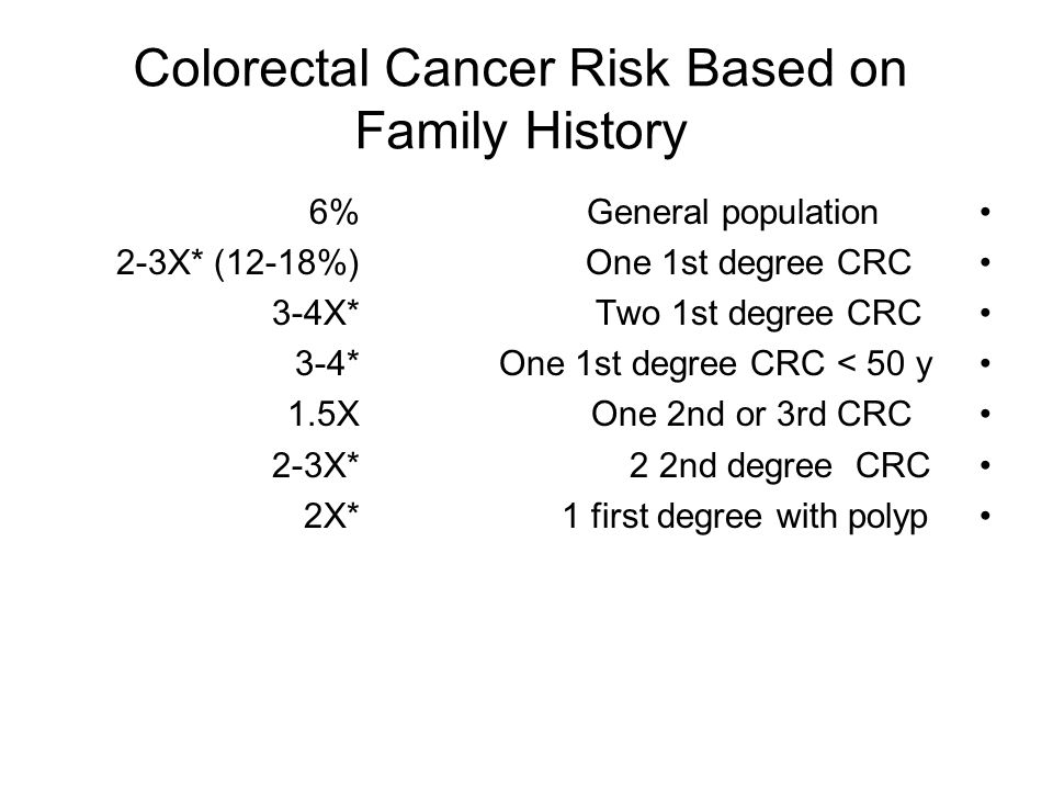 Colorectal Cancer Risk Based on Family History