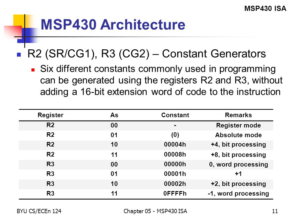 msp430 programming in c pdf