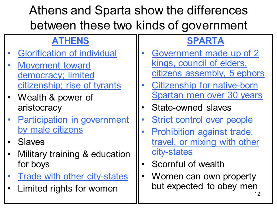 an analysis of the athens and sparta the similarities and differences Compare athens and sparta methods of po essay analysis 1 pt sub-total exp core although they each had their differences and similarities but they wanted to.