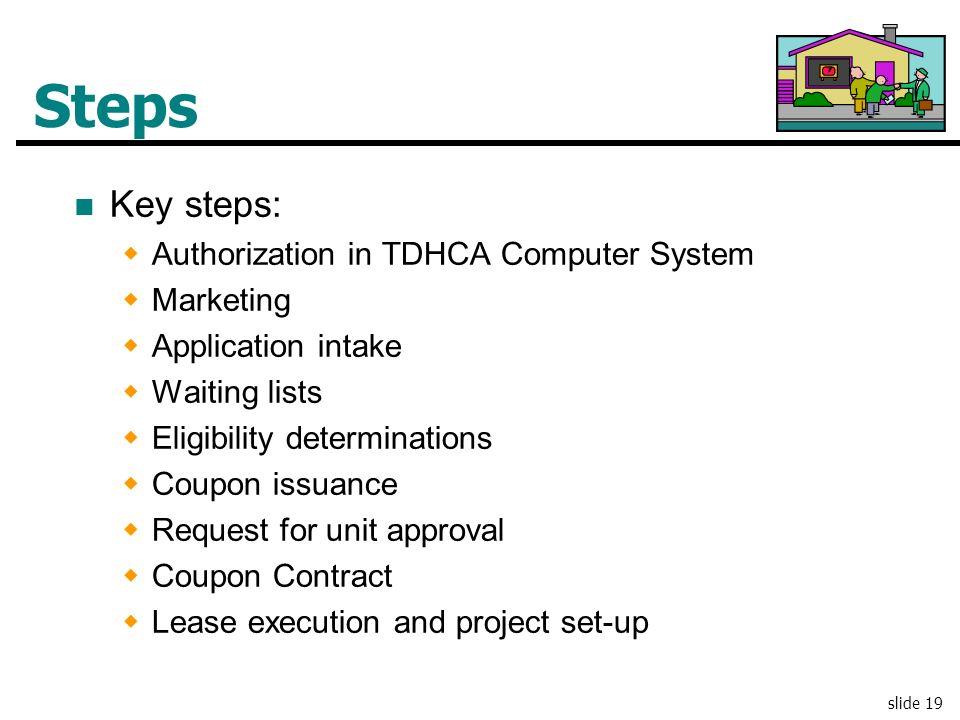 Steps Key steps: Authorization in TDHCA Computer System Marketing