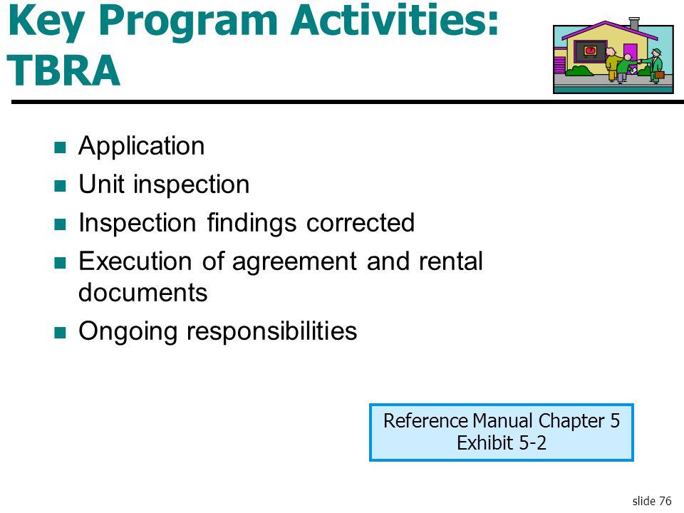 Key Program Activities: TBRA