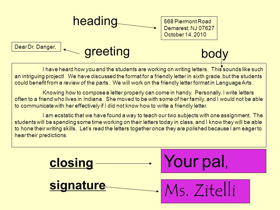 How do i write a friendly letter ppt video online download your pal ms zitelli heading greeting body closing signature spiritdancerdesigns Images