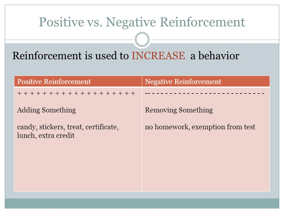 compare and contrast positive and negative reinforcement Negative reinforcement occurs when an aversive stimulus (a 'bad consequence') is removed after a good behavior is exhibited the difference is subtle, but very important) do you think positive and negative reinforcement are equally effective.