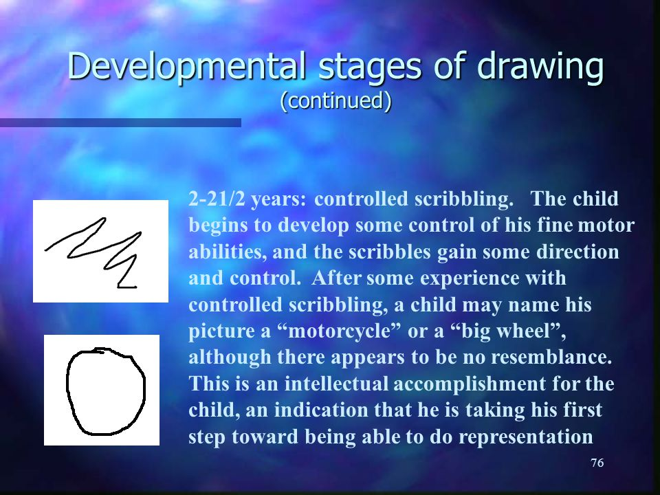 Scribble Stage Of Drawing : Ede growth and development ppt download