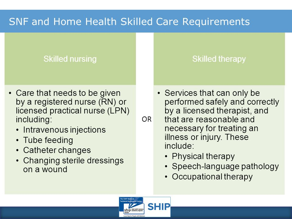 Hospital Discharge Rights And Appeals Ppt Download