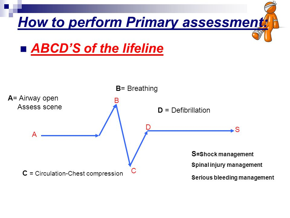 How to perform Primary assessment: