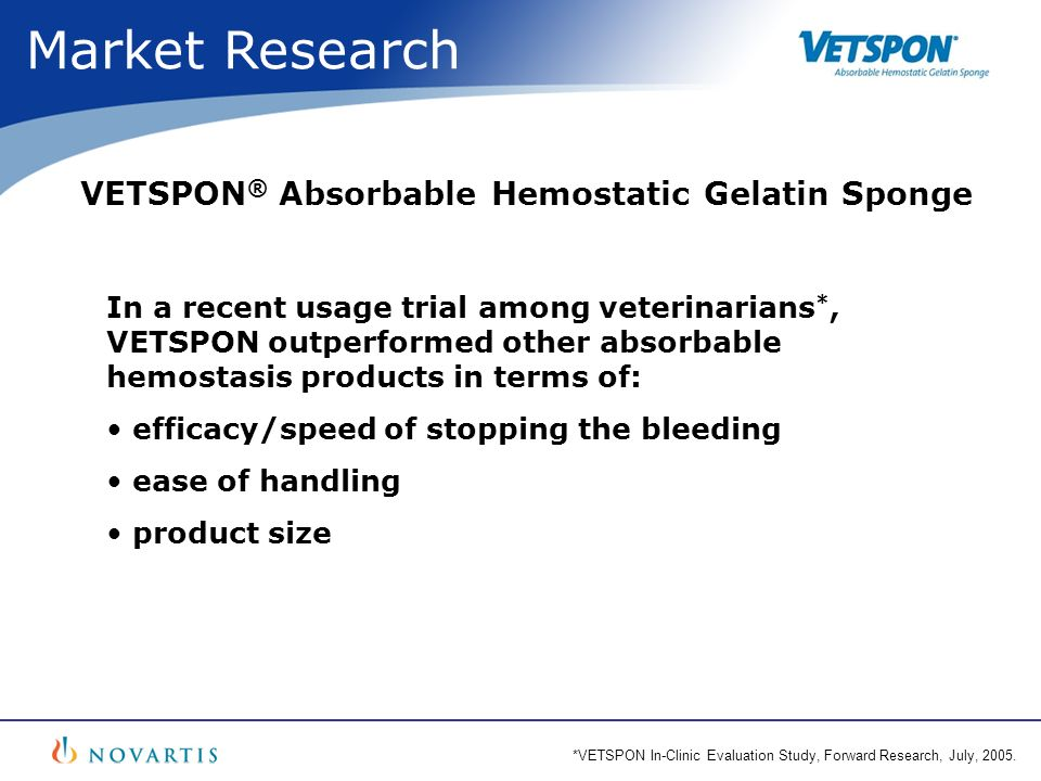 Market Research VETSPON® Absorbable Hemostatic Gelatin Sponge