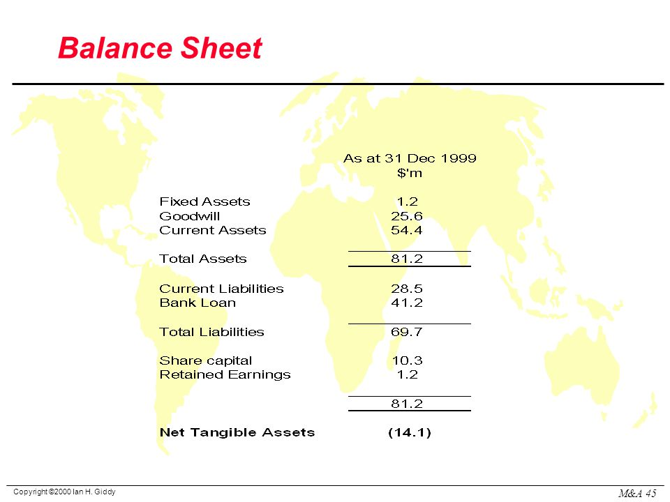 Balance sheet and acquisition date