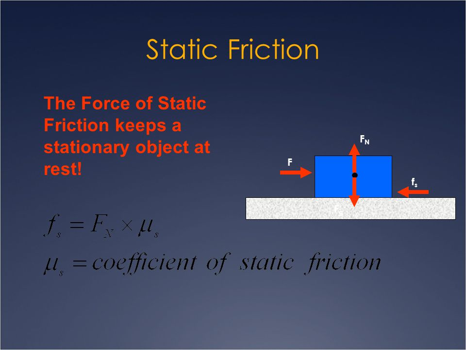 Friction Its Concept Types Amp Applications Ppt Video