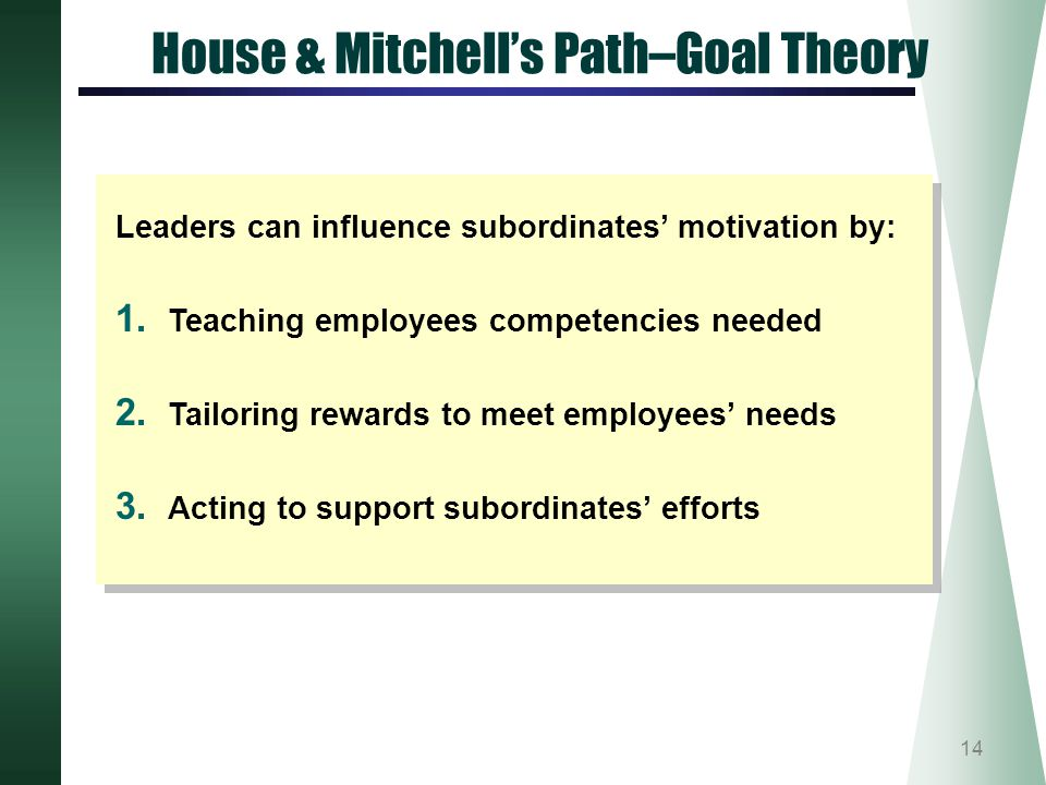 house mitchell path goal theory Path-goal theory of leadership is a situational theory based on the  house and  mitchell (1974) recognized that the leader needs to complement only what is.