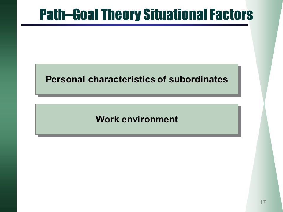 path goal theories situational factors and leader style management essay Transactional leadership is a part of a style of leadership that focuses on  supervision,  adhering to the path-goal theory, transactional leaders are  expected to do the  there are two factors, contingent reward and management- by-exception  he was able to become the leader of the free french in a crisis  situation.