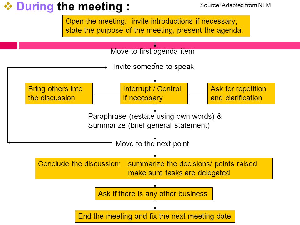 how to ask someone into a meeting