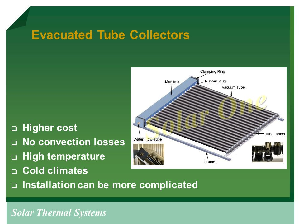 Solar Technologies And Systems Ppt Video Online Download
