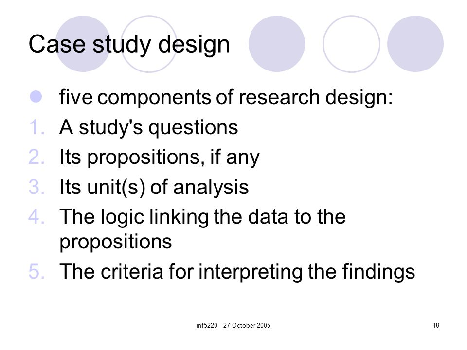 case study research by robert k yin 1994 Ensuing works: robert k yin's case study research: design and methods (2002), sharan b defining case and case study, designing case study, gathering data.