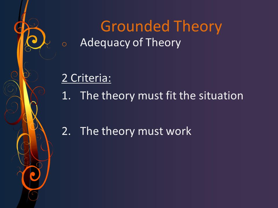 Grounded Theory Adequacy of Theory 2 Criteria: