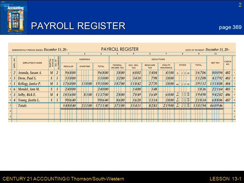 PAYROLL REGISTER page 369 LESSON 13-1