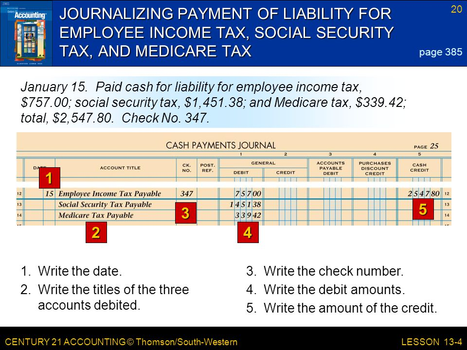 JOURNALIZING PAYMENT OF LIABILITY FOR EMPLOYEE INCOME TAX, SOCIAL SECURITY TAX, AND MEDICARE TAX