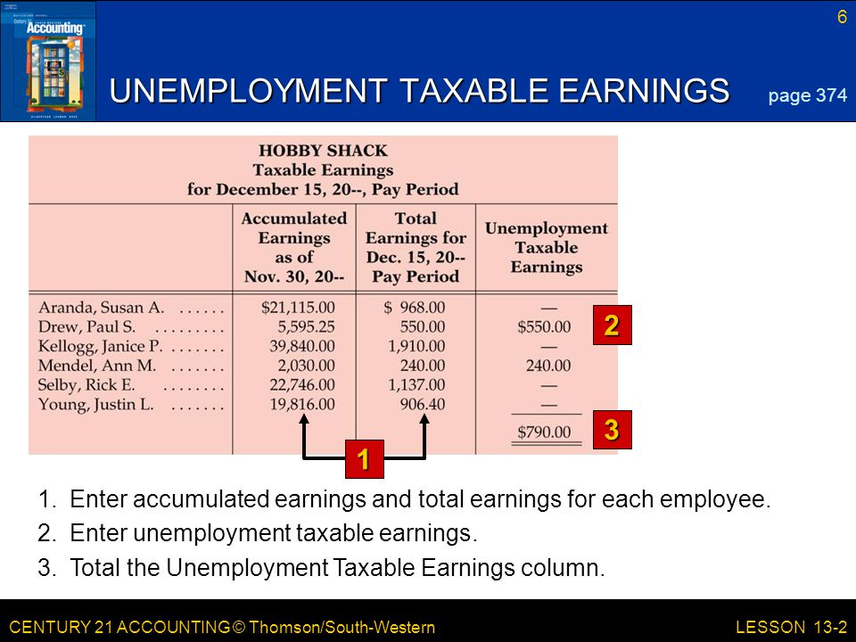 UNEMPLOYMENT TAXABLE EARNINGS
