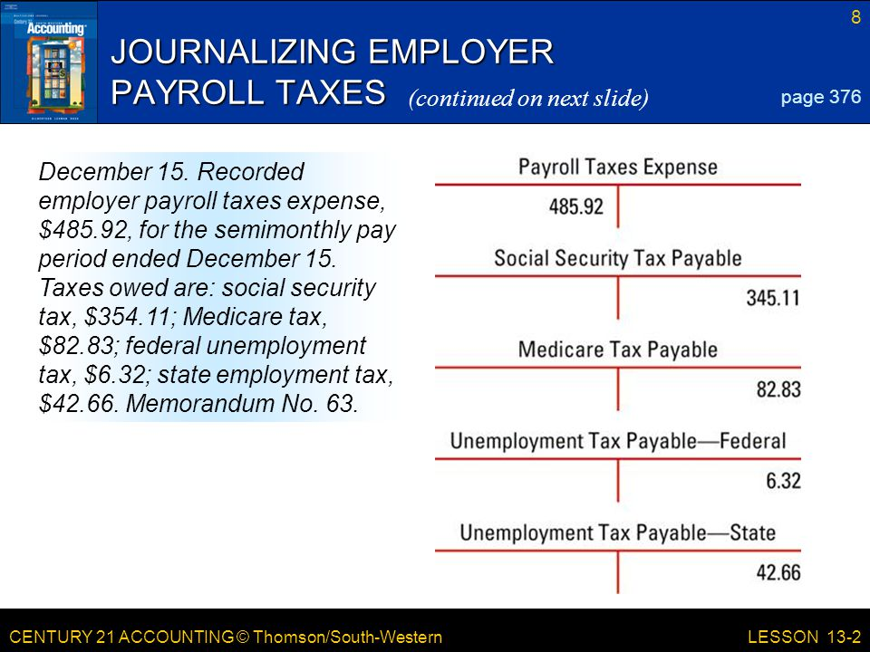 JOURNALIZING EMPLOYER PAYROLL TAXES