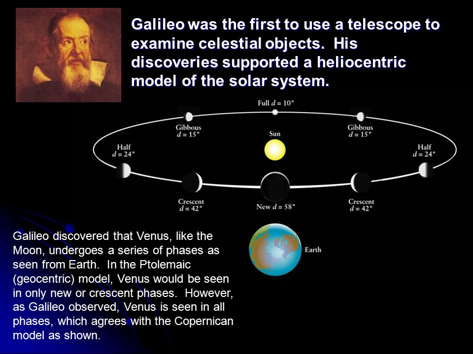 Galileo was the first to use a telescope to examine celestial objects