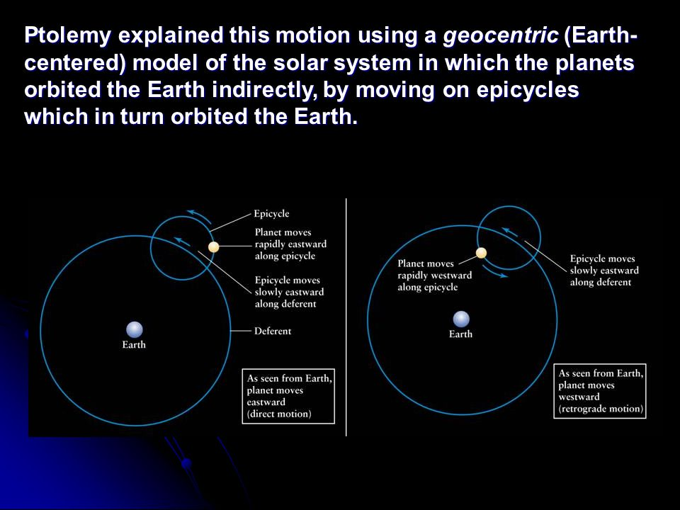 Ptolemy explained this motion using a geocentric (Earth-centered) model of the solar system in which the planets orbited the Earth indirectly, by moving on epicycles which in turn orbited the Earth.