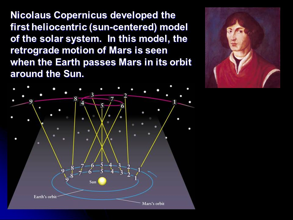 Nicolaus Copernicus developed the first heliocentric (sun-centered) model of the solar system.
