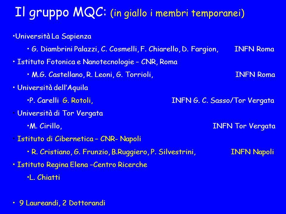 Il gruppo MQC: (in giallo i membri temporanei)