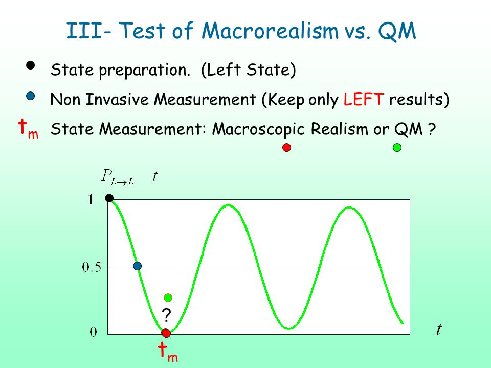 III- Test of Macrorealism vs. QM