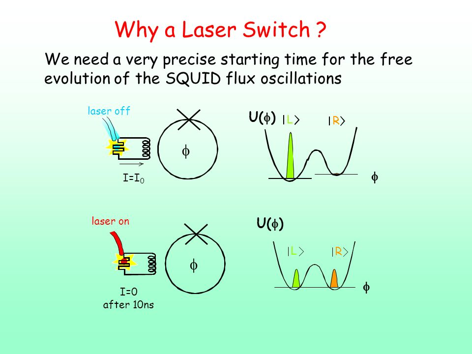 Why a Laser Switch We need a very precise starting time for the free evolution of the SQUID flux oscillations.