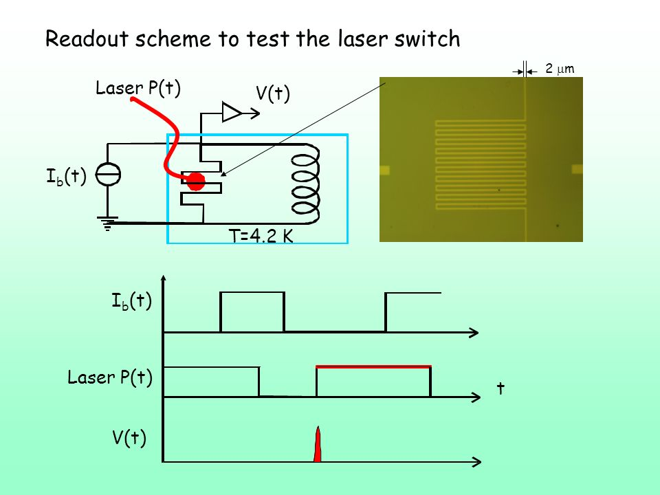 Readout scheme to test the laser switch