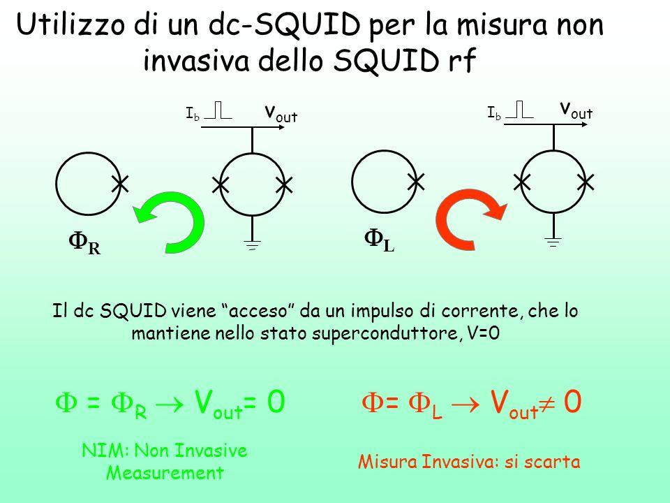 Utilizzo di un dc-SQUID per la misura non invasiva dello SQUID rf
