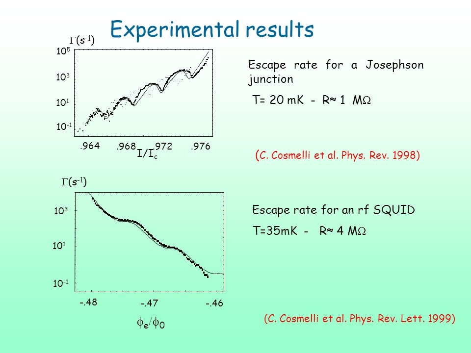 Experimental results e0 Escape rate for a Josephson junction