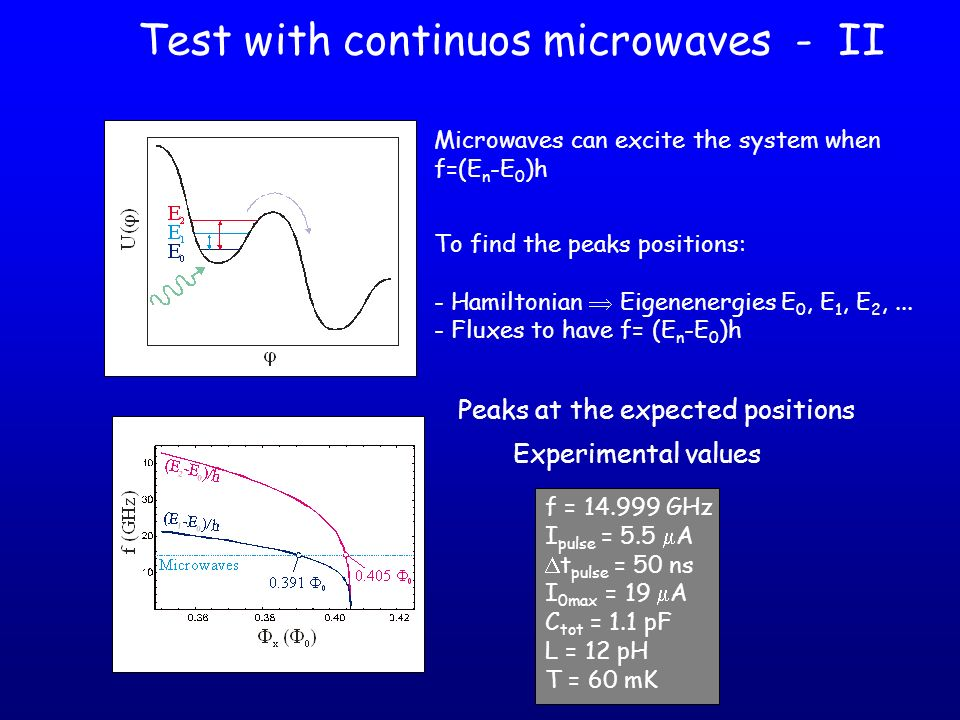 Test with continuos microwaves - II