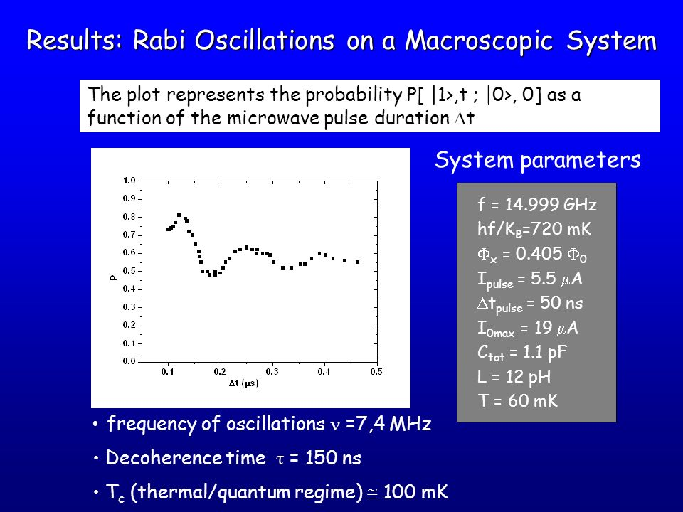 Results: Rabi Oscillations on a Macroscopic System