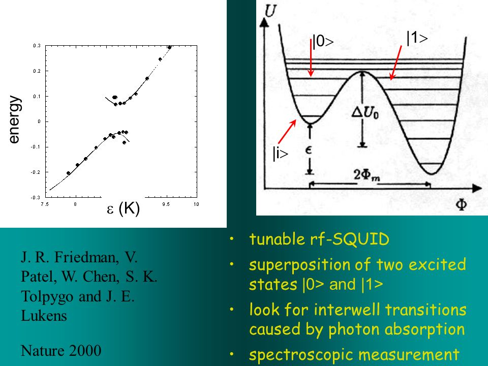 e (K) energy. |i |0 |1 tunable rf-SQUID. superposition of two excited states |0> and |1>