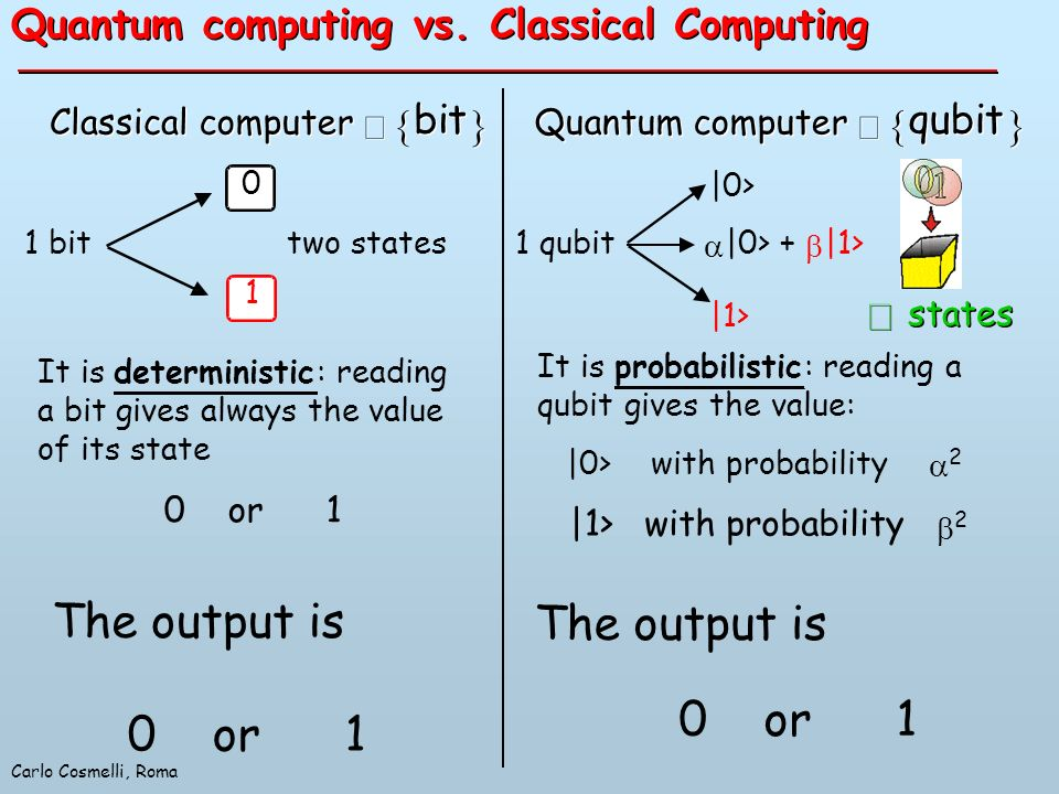The output is 0 or 1 The output is 0 or 1 Quantum computing vs.