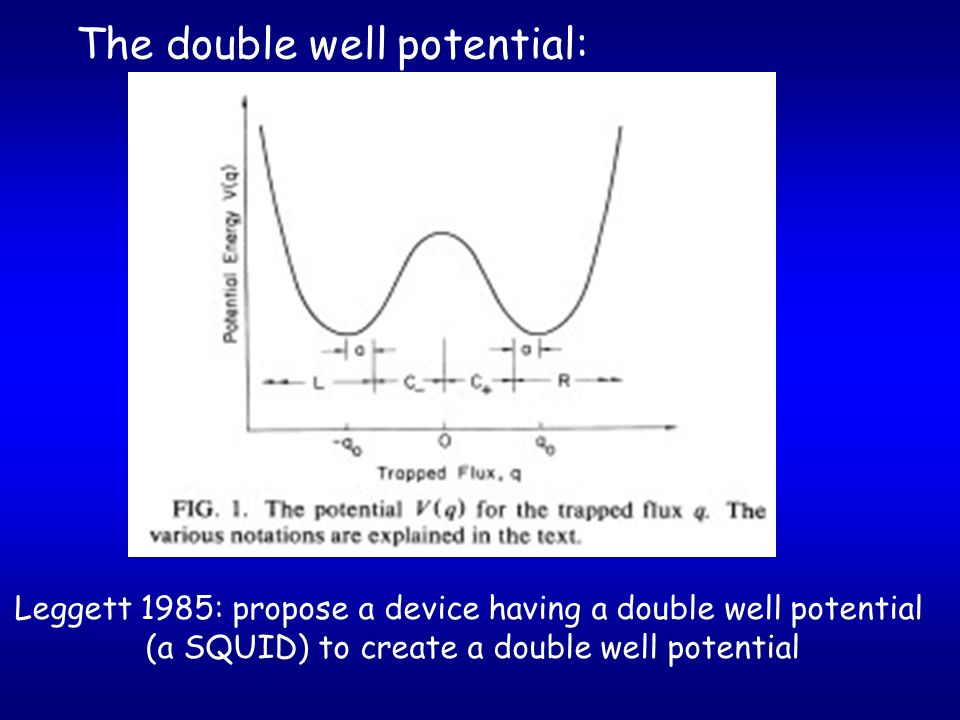 The double well potential: