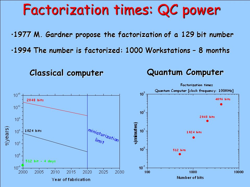 Factorization times: QC power