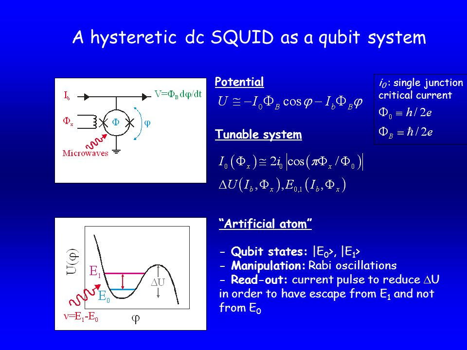 A hysteretic dc SQUID as a qubit system